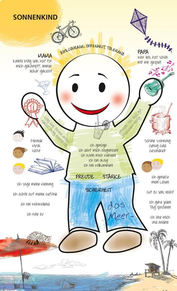 Entdecke Dein Sonnenkind Mit Diesen Drei Tricks Starkst Du Dein Ich Meditation Fur Kinder Psychologie Lernen Alltag Kinder