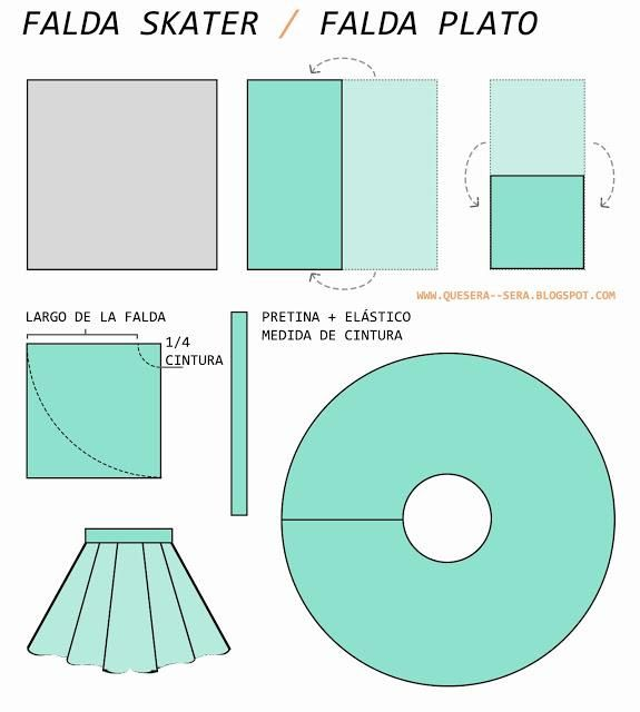 DIY] Falda skater / falda plato | DIY Clothes | Pinterest | Sewing ...