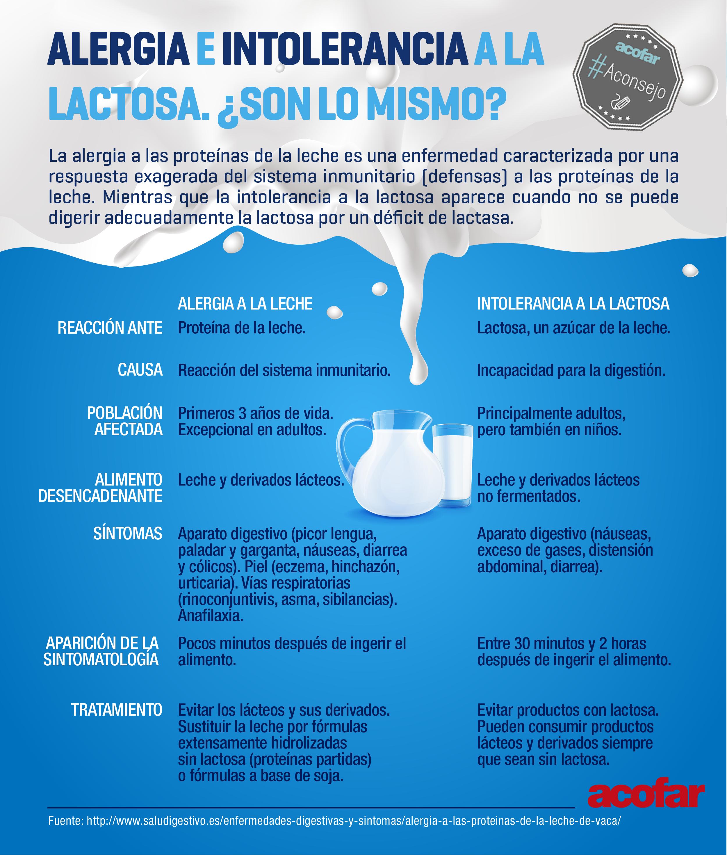 alergia proteina leche de vaca alimentos