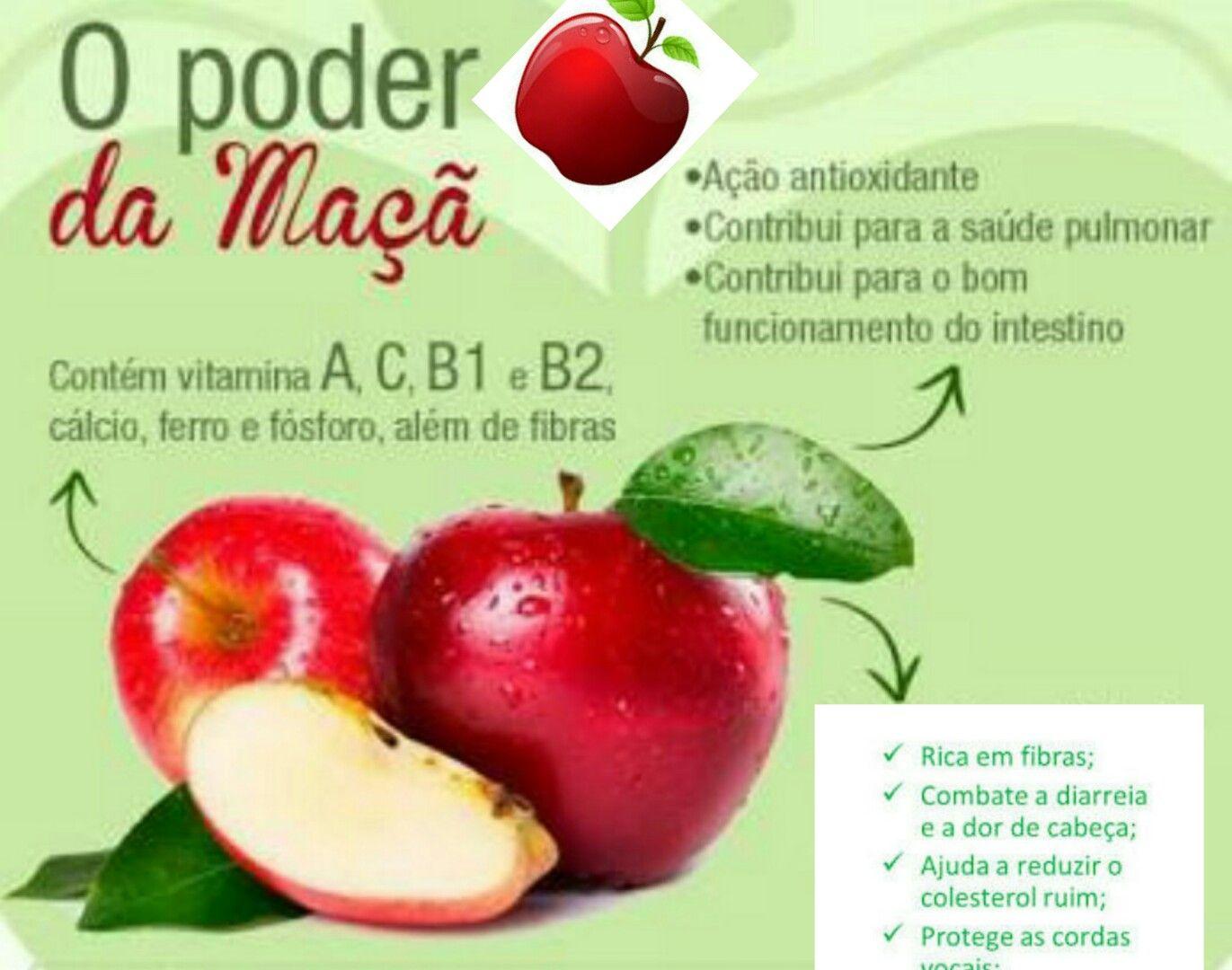 Maçã é tudo de bom.  E para quem tem dúvidas sobre o que é antioxidante achei muito boa a explicação do site abaixo. http://www.dicasdotimoneiro.com.br/uma-maca-por-dia-mantem-o-medico-afastado/