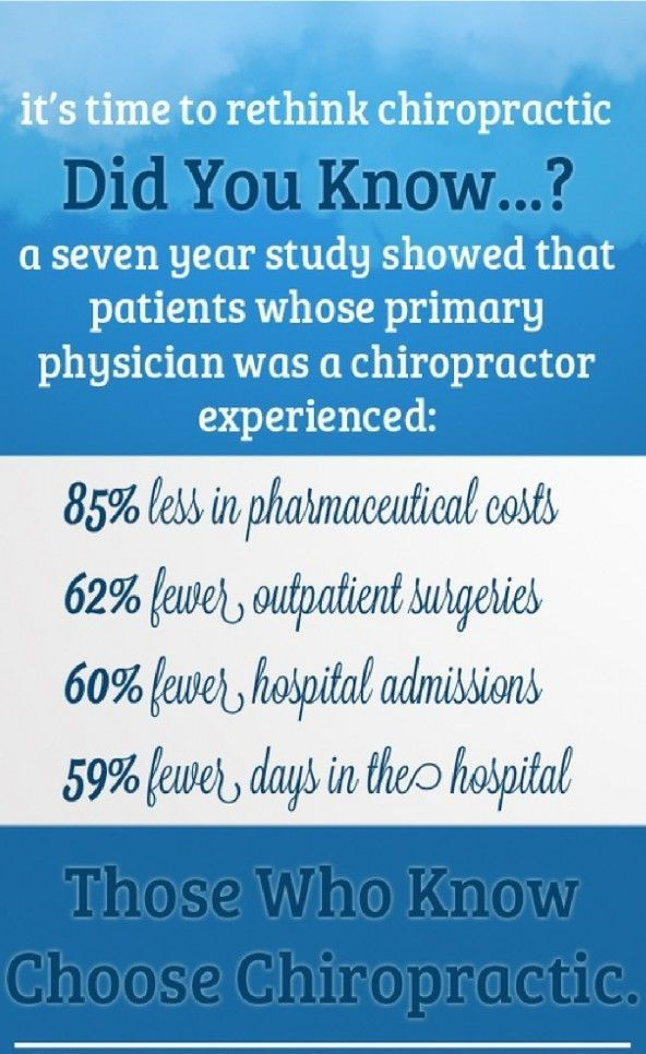 it s time to rethink chiropractic tebby chiropractic and sports
