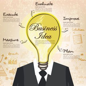 Small Business Ideas In South Africa South Africa Home Business