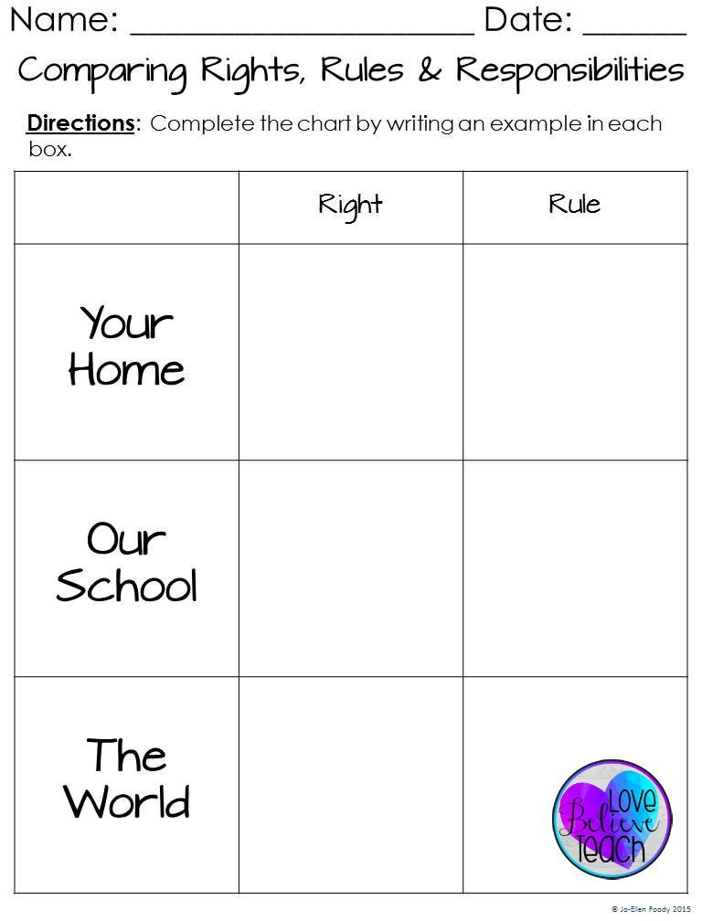A Complete Unit To Help You Teach All About Rights Rules And Responsibilities Rights And Responsibilities No Response Social Studies Lesson Responsibility worksheets for kindergarten