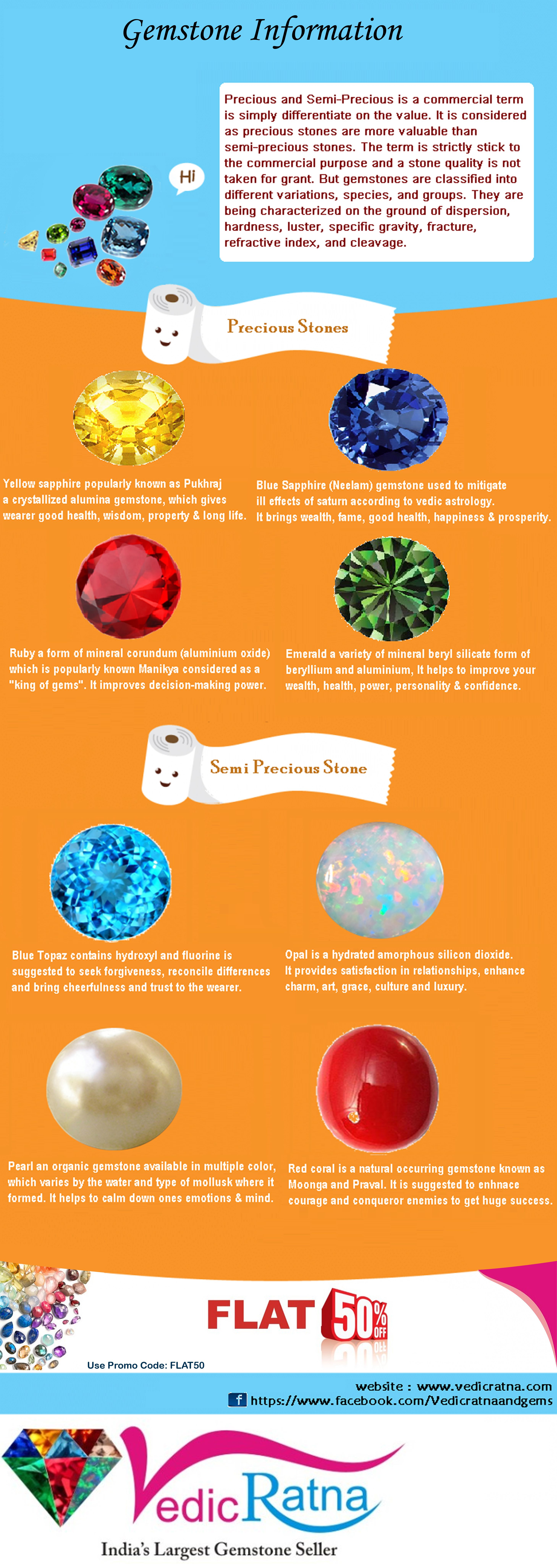 Detail information about gemstone by vedic ratna infogram charts detail information about gemstone by vedic ratna infogram charts infographics nvjuhfo Image collections