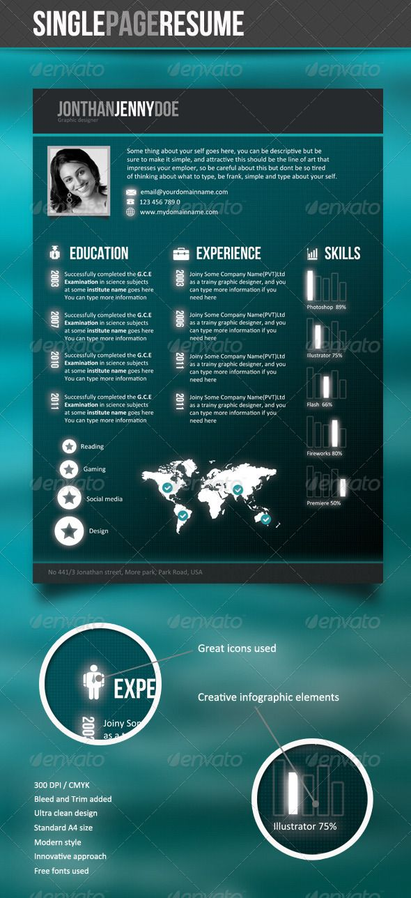 Futuristic Style Single Page Cv  Graphic Resume Cv Ideas And