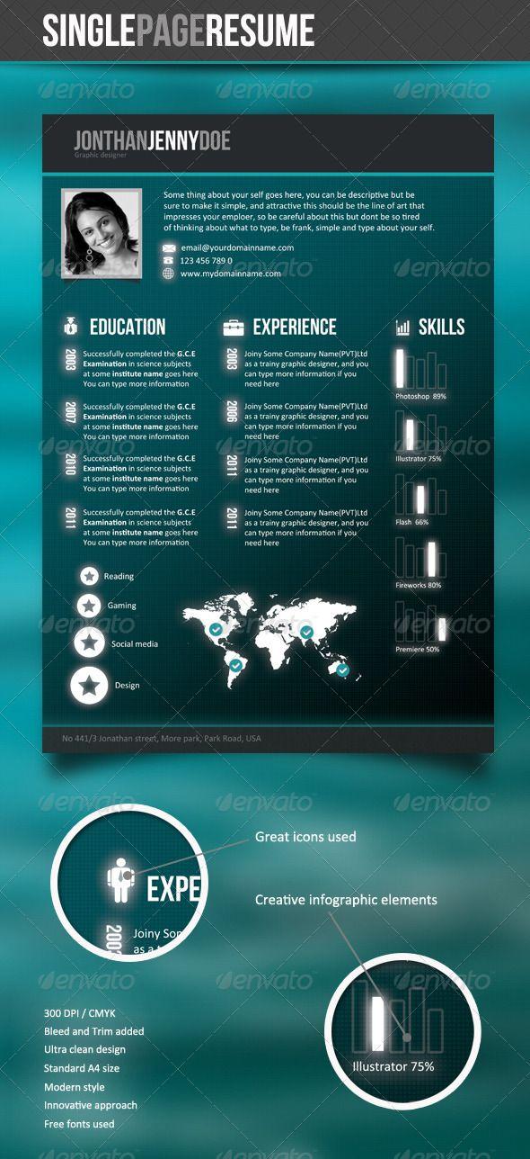 skills cv design