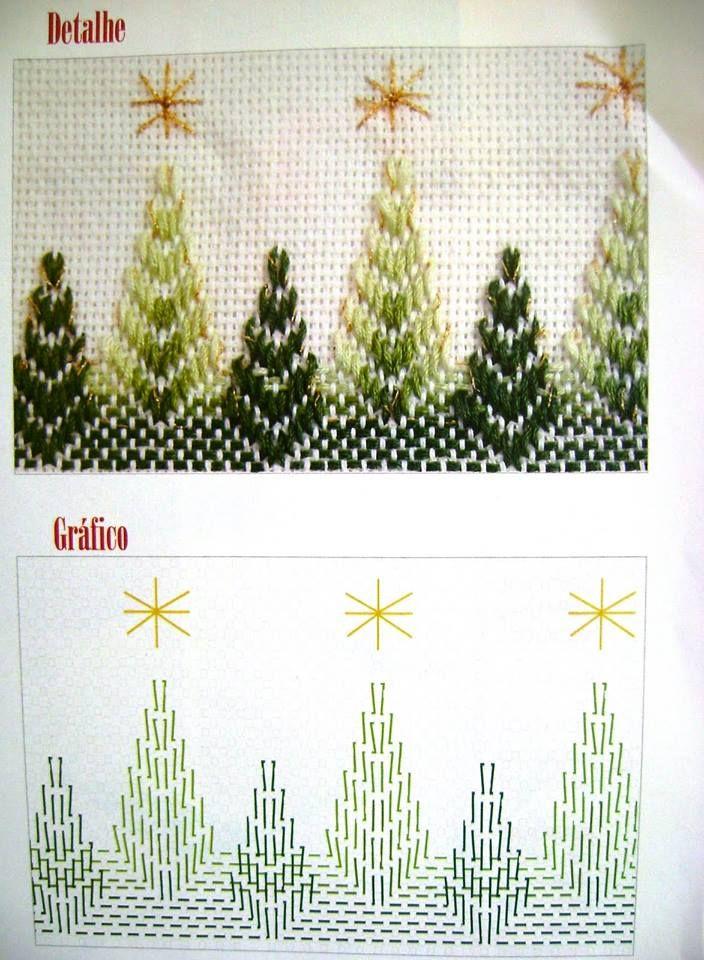 Gráfico de Natal - Vagonite | Vagonite | Bordado, Bordado yugoslavo ...