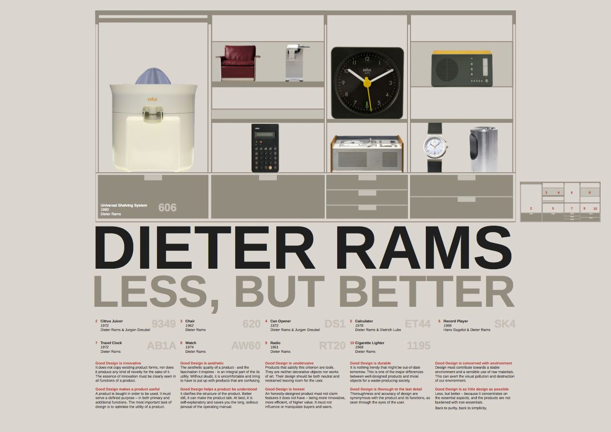 Designers for Less
