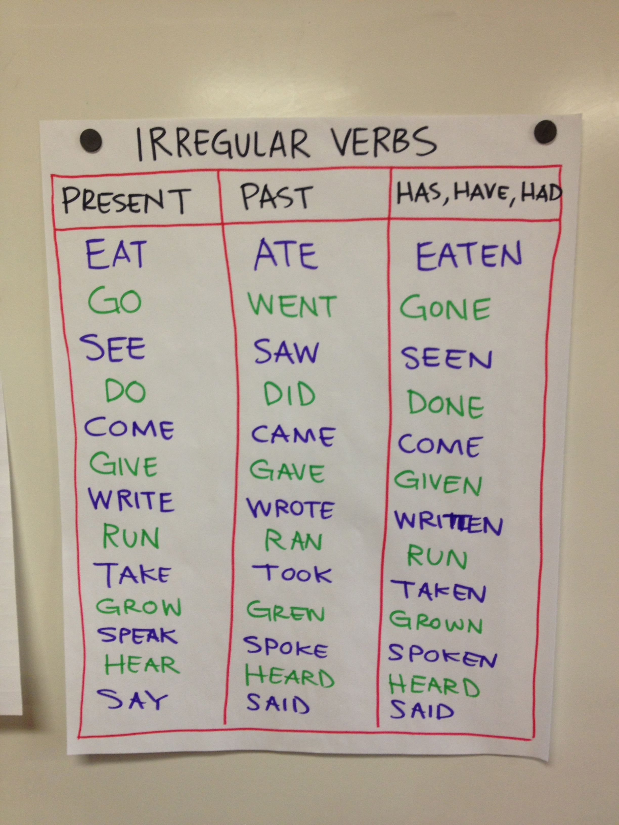 Some Irregular Verbs
