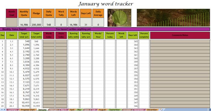 Word Count Spreadsheets with Themes #steampunk On Writing Pinterest