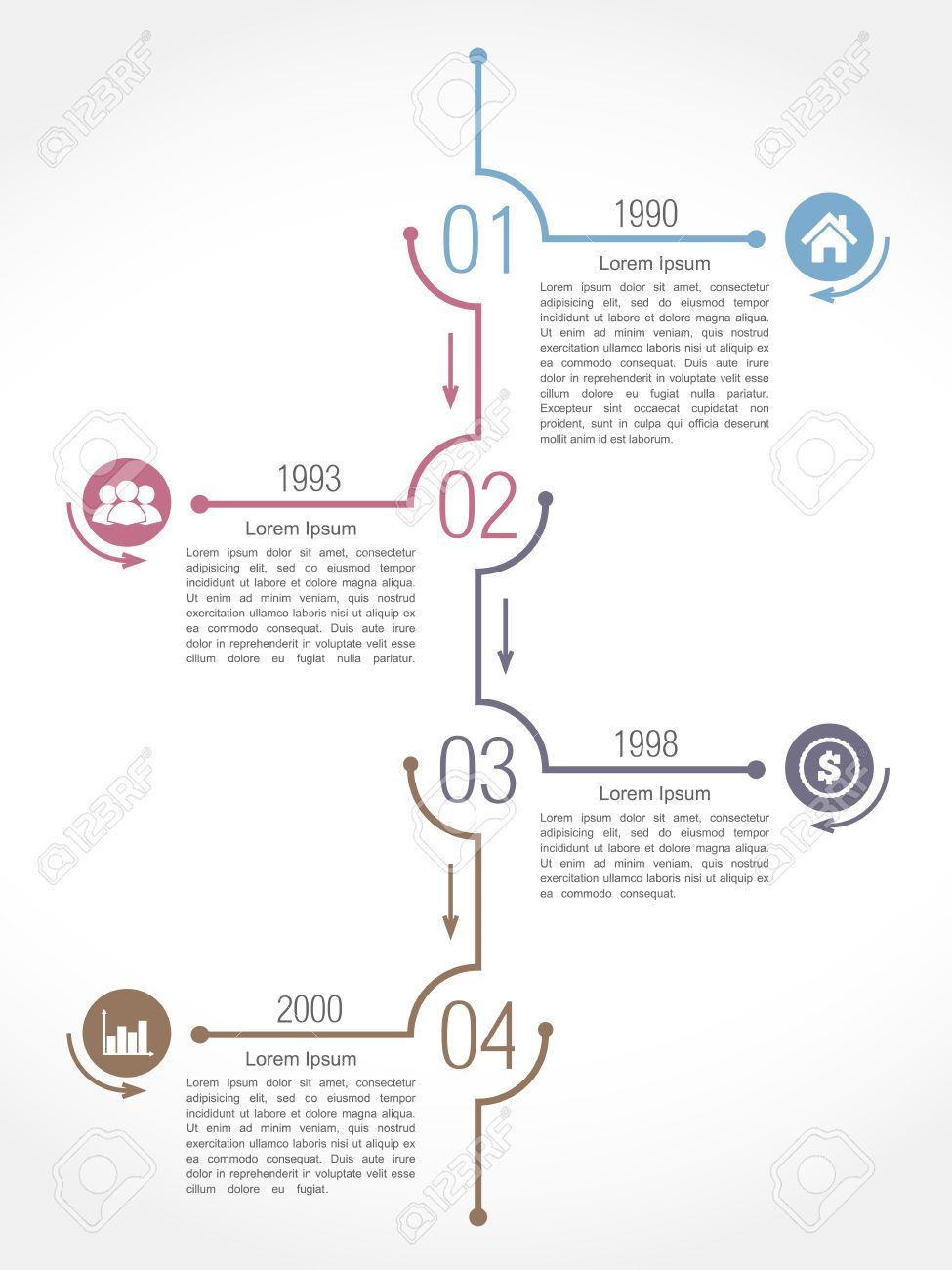 Infographics Timeline Vertical Sok Pa Google Organigramme Design Chronologie Frise Chronologique Design