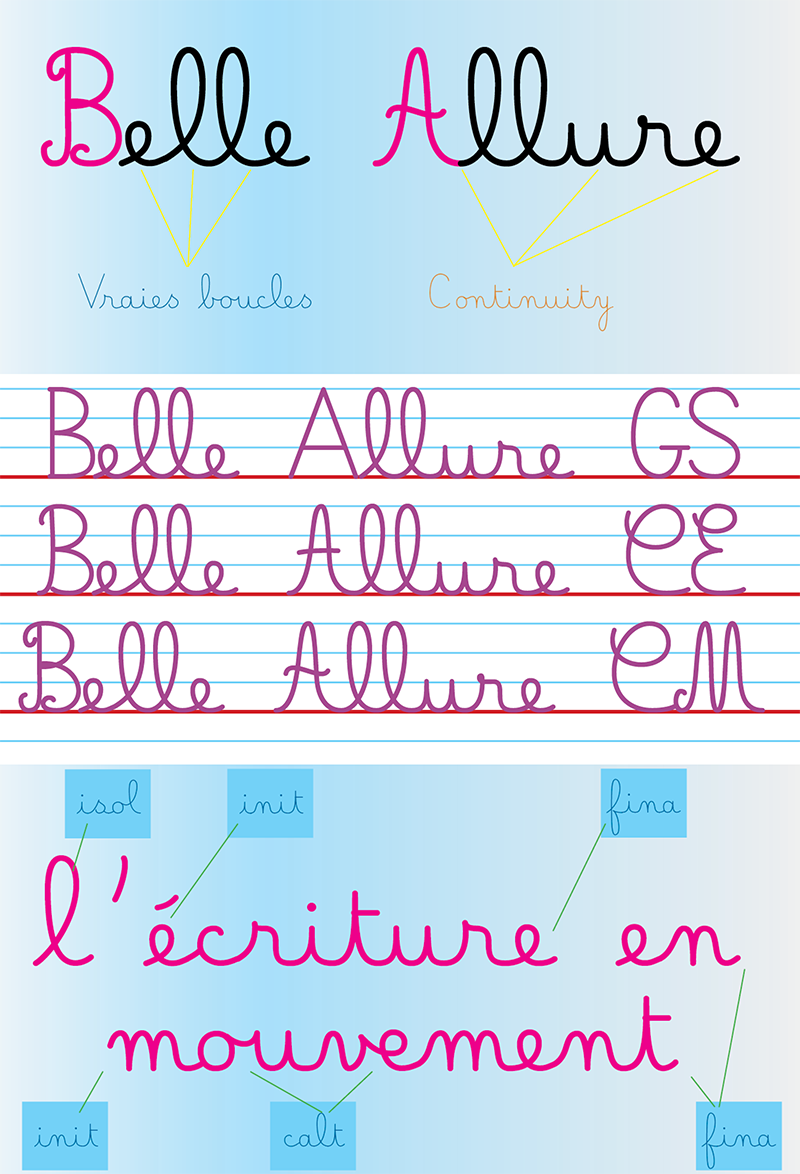 Belle Allure Font Dafont Com Educational Infographic Education Lettering