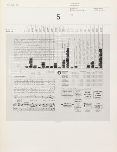 Cover from 1976 issue 5 (Cover Design: Heinrich Fleischhacker)