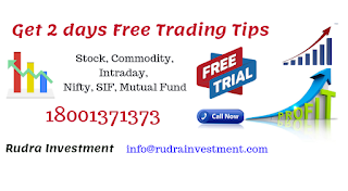 Get Intraday Tips Strategy For Tomorrow Profit Intraday