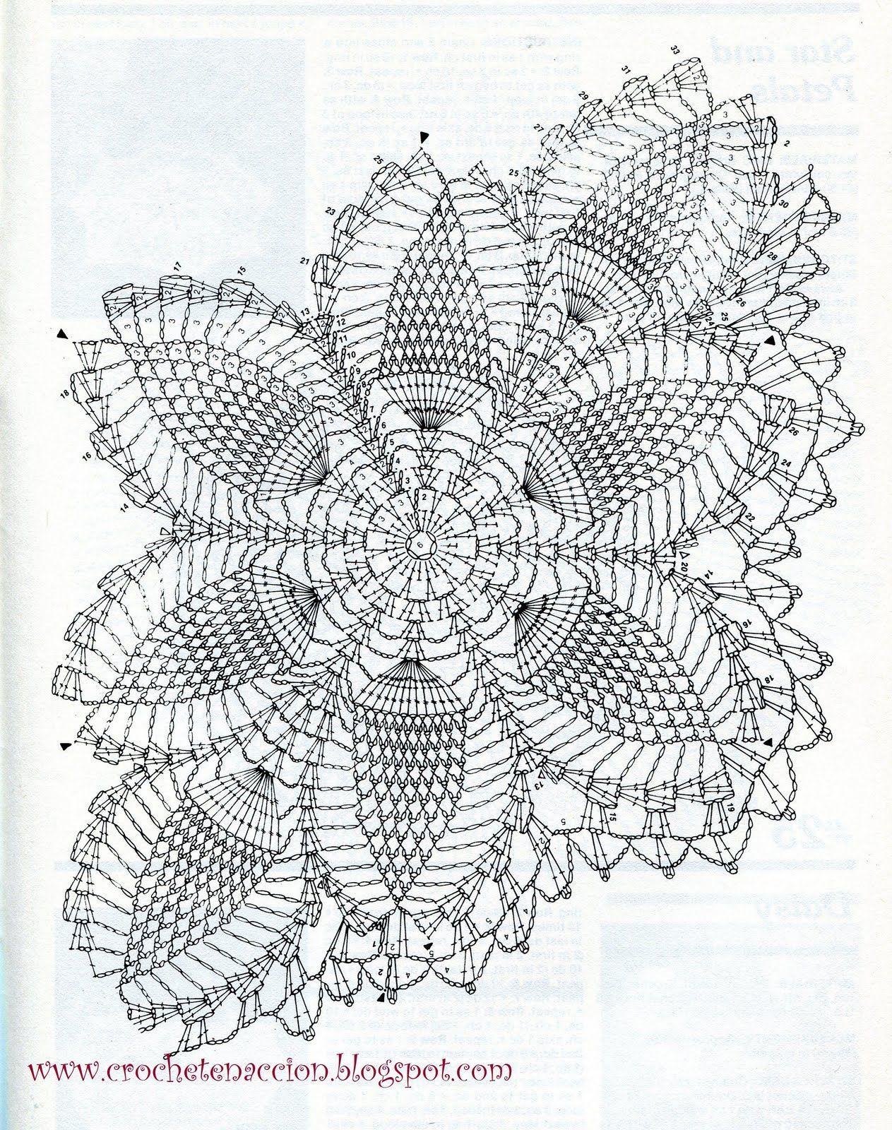 Image result for patrones de manteles cuadrados tejidos a crochet ...