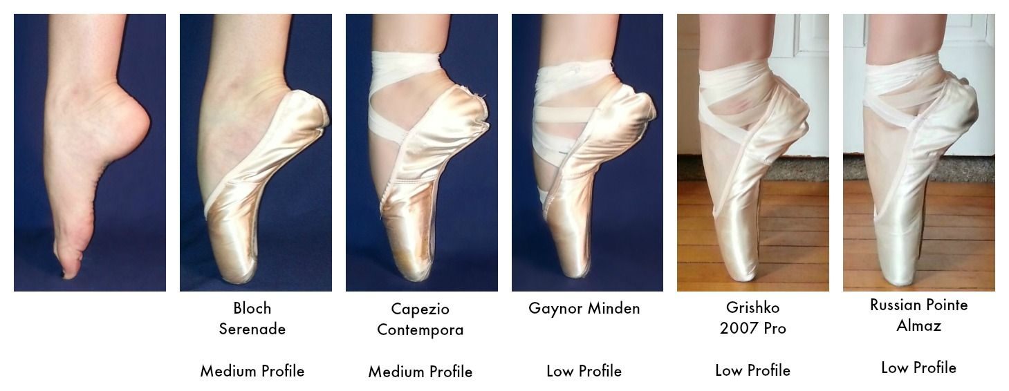 Best Type Of Ballet Shoes For Beginners