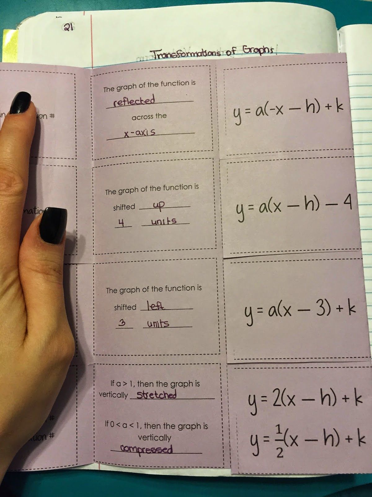 Unit 2 Linear And Absolute Value Pg 19 20 These Handouts