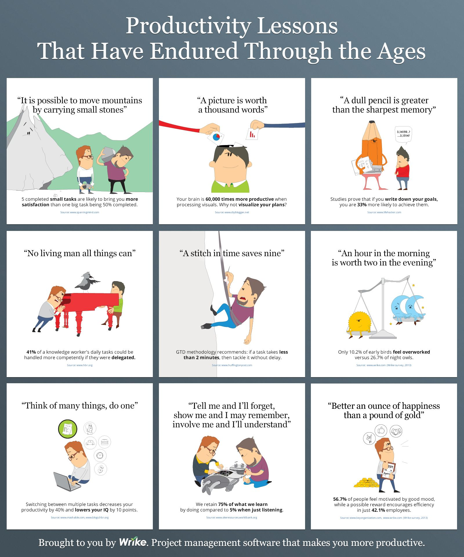 Turbo Boost Your Productivity With These Age Old Lessons You At