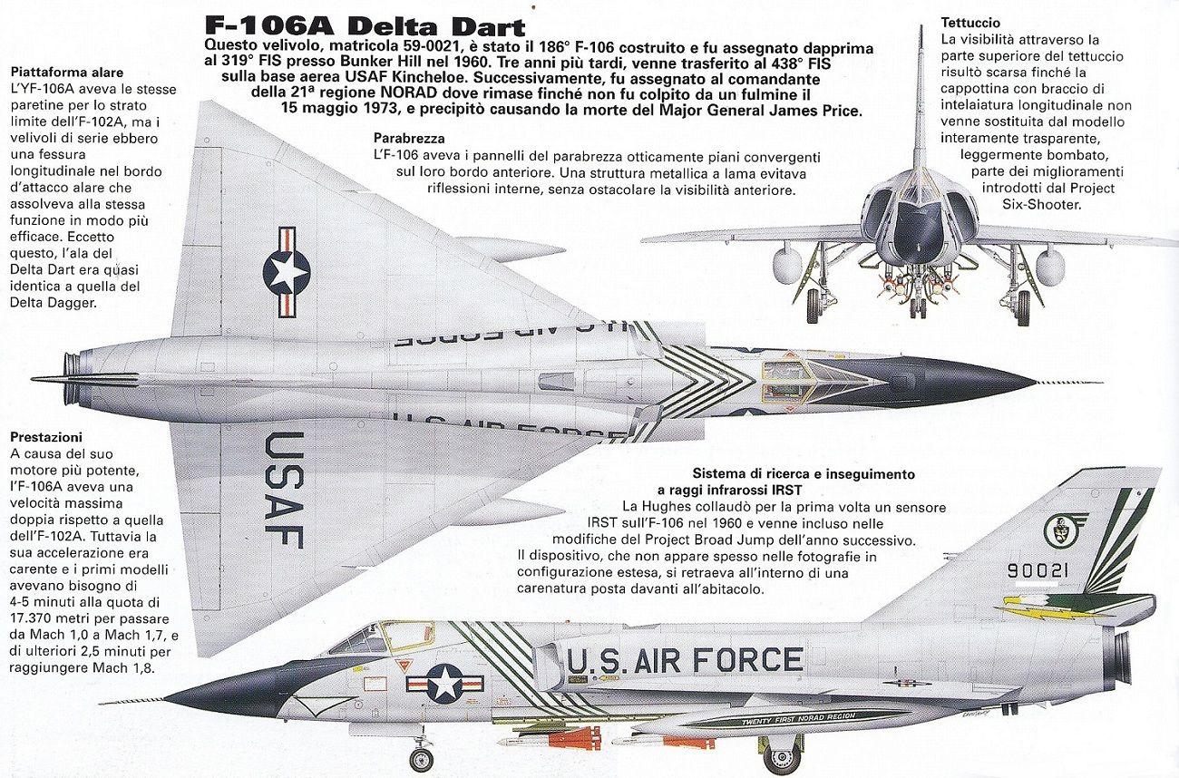 air force 1 fulmini