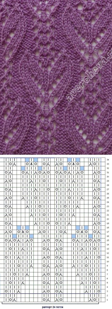 Lace for a central panel | Узоры спицами | Pinterest | Knitting ...