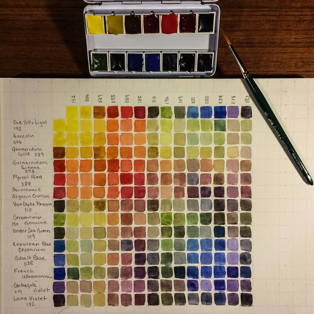 Learn More About The Best Watercolor Palette Read More About The