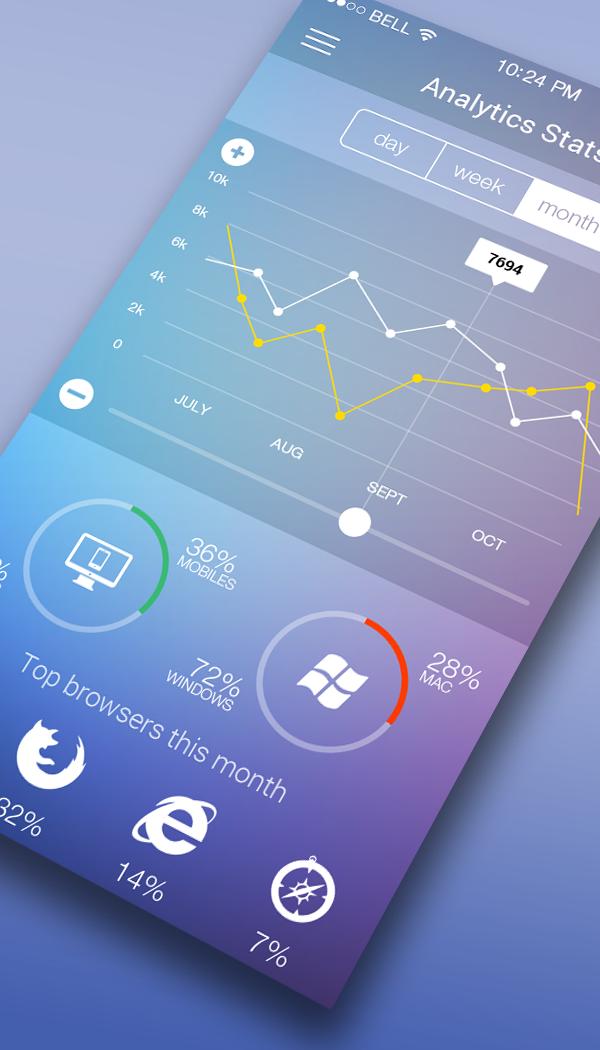 iOS Stats App on Behance App interface, Statistics app
