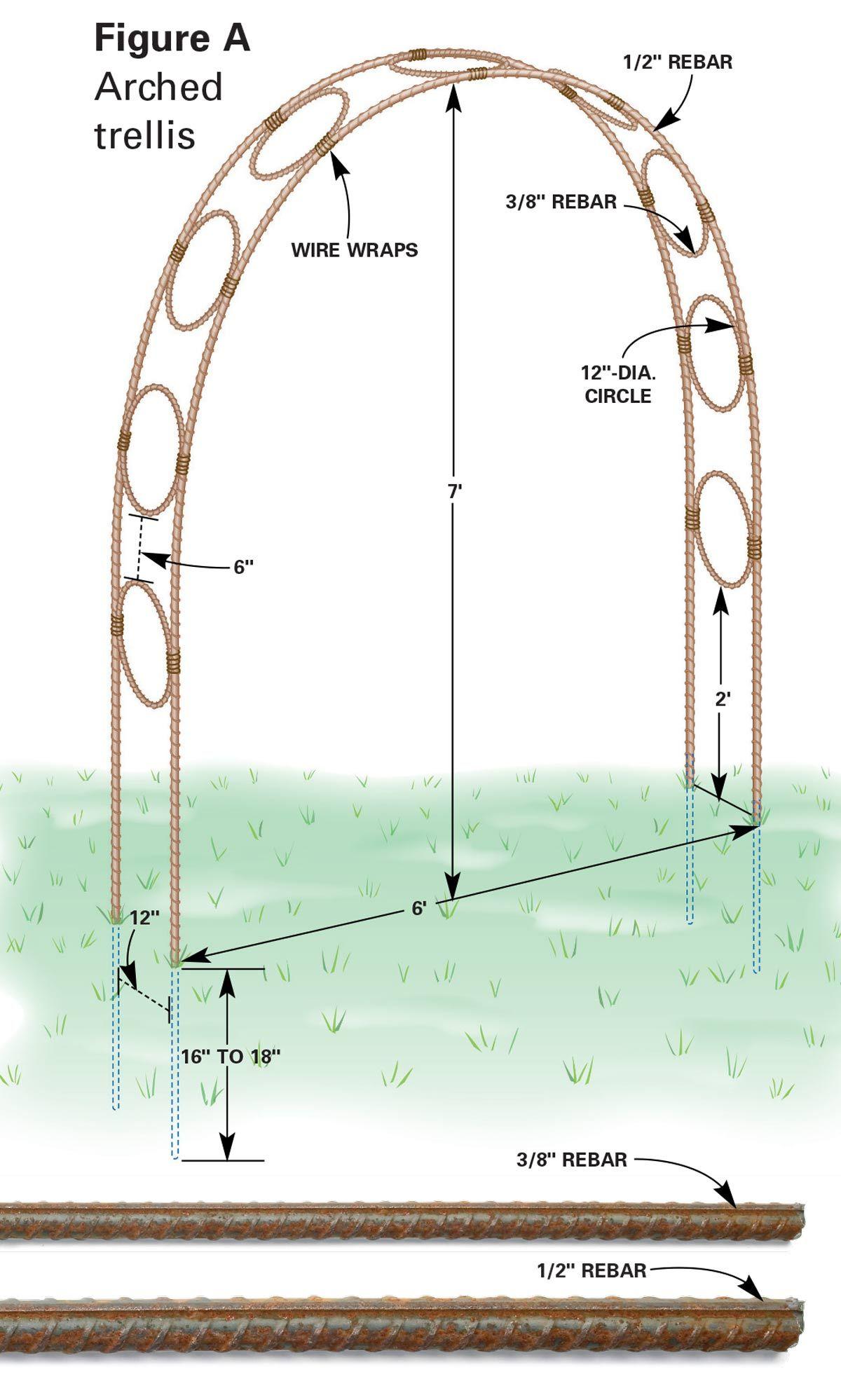 Build a Garden Archway #familyhandymanstuff