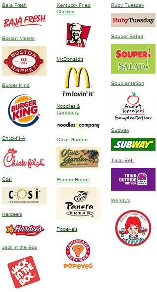 Eating Healthier At Fast Food Restaurants The Items Listed Fall Generally Under 400 Calories Or
