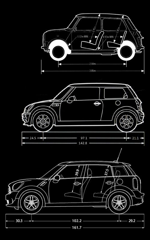 mini mini hardtop and mini countryman size comparison clown car pinterest mini. Black Bedroom Furniture Sets. Home Design Ideas
