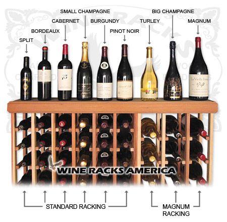 Wine bottle size chart standard  magnum champagne spacing for lattice cubes also rh pinterest