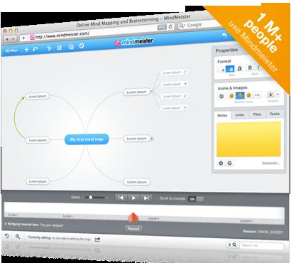 web based mind map programs that i use give 3 free mindmaps martin brossman - Create Mind Map Free
