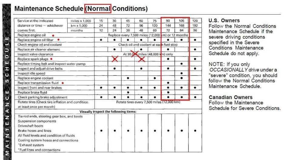 2010 Honda Civic Maintenance Schedule    Carenara