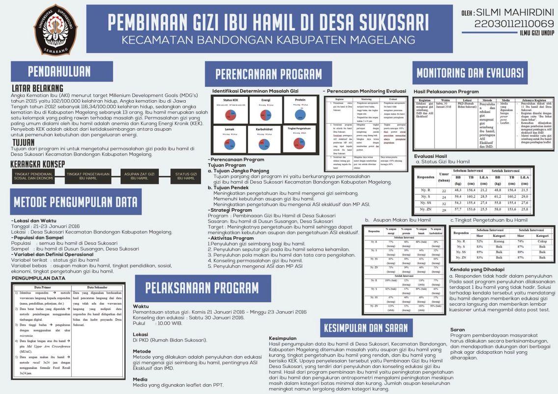 Poster Ilmiah Belajar Perencanaan Teknologi