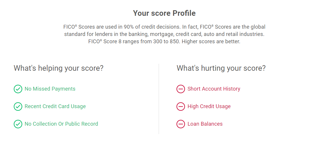 What Is A Perfect Credit Score Credit Score Scores Good