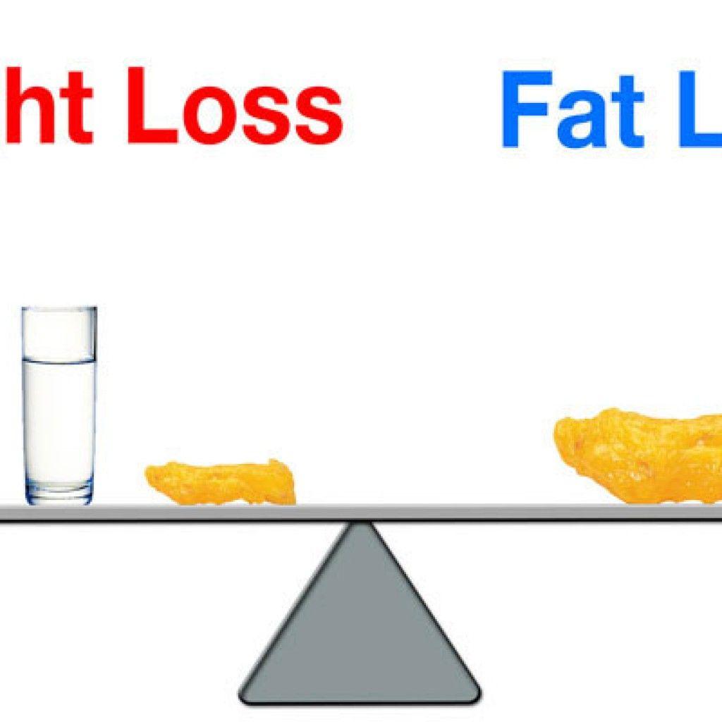 pierderea în greutate termeni