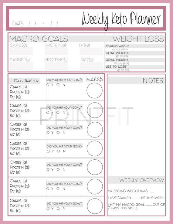Photo of Low Carb Diet Weekly Planner Keto Weekly Plan