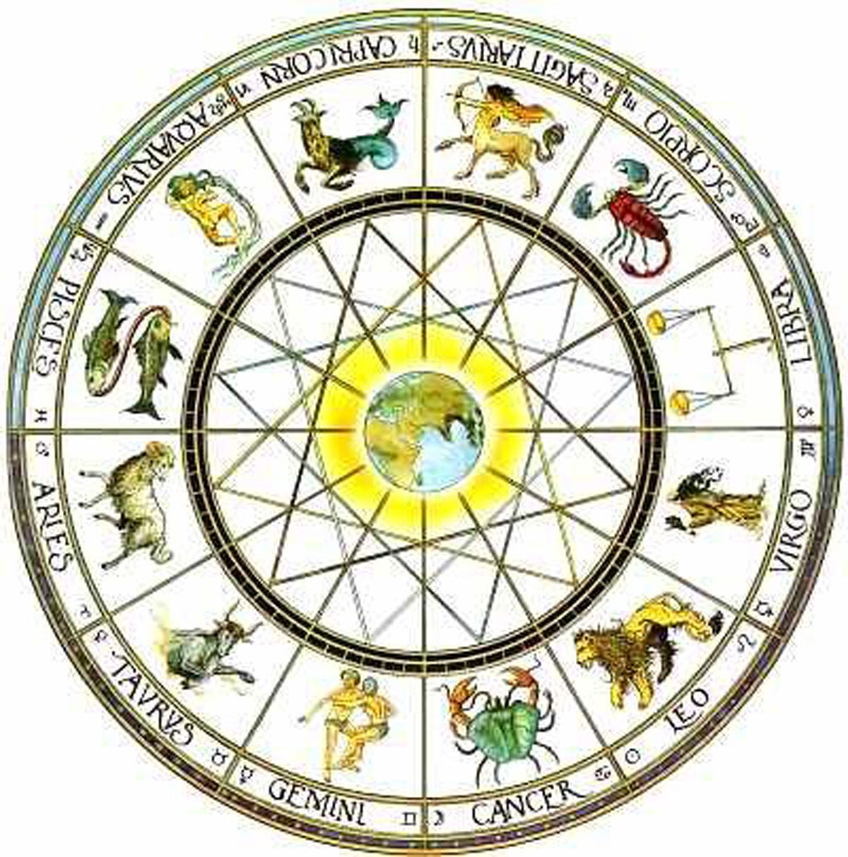 Full Astrological Profile By Tantramartarotscopes On Etsy Https