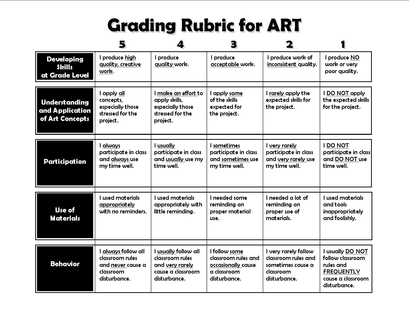 Lone jack c 6 art grading rubric the art room for Rubric template maker