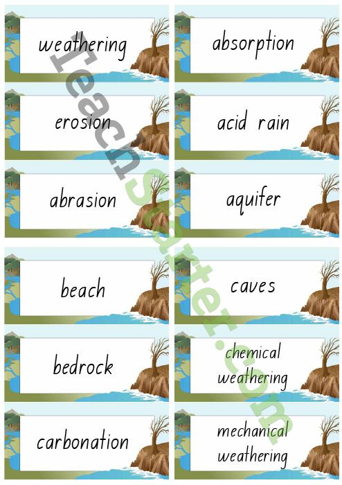 Weathering And Erosion Word Wall Vocabulary