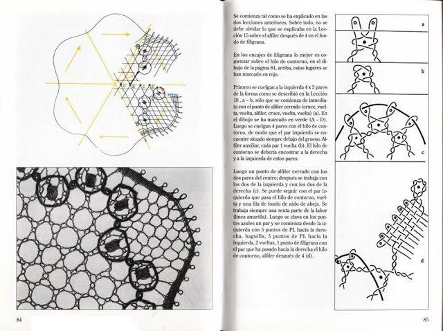 CURSO DE ENCAJE DE BOLILLOS - maura cardenas - Webové albumy programu Picasa