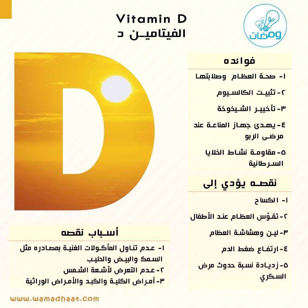 فيتامـــــــين د اعرف عنه المزيد المصدر المصدر كتابة الفسلجة Guyton Abdullah Faris Wamadhaat Pie Chart Vitamins Health