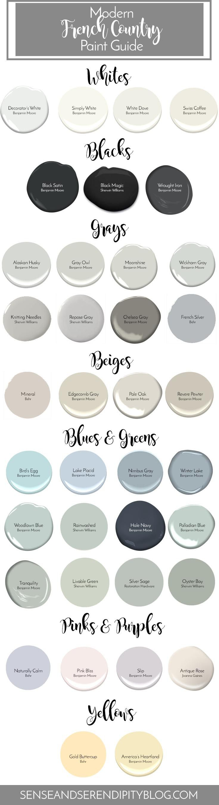 Joanna gaines master bedroom paint colors  Modern French Country Paint Guide  Modern french country