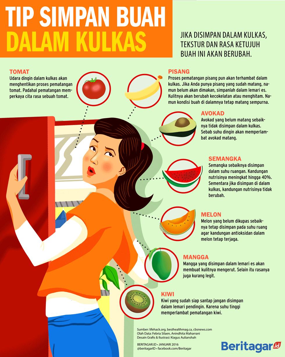 Poster Pencegahan Covid 19 Bahasa Indonesia Yang Mudah ...
