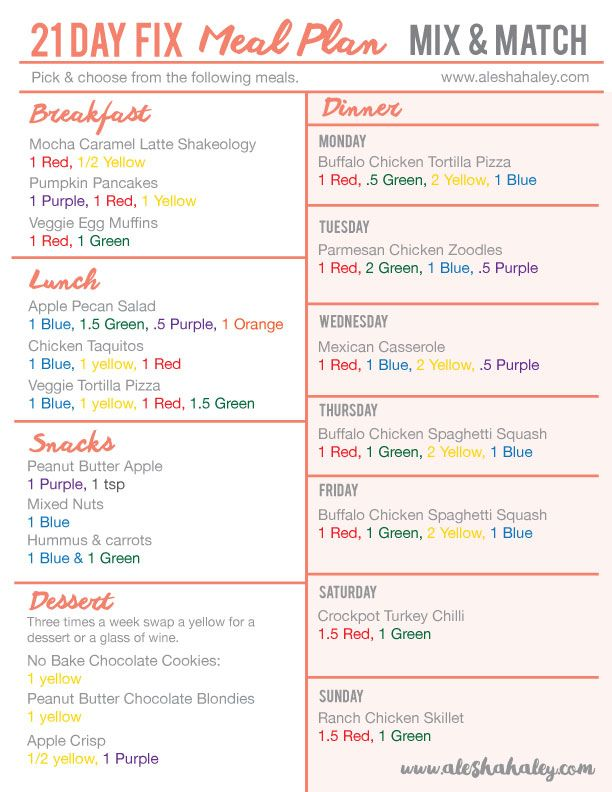 Daily diet to reduce belly fat