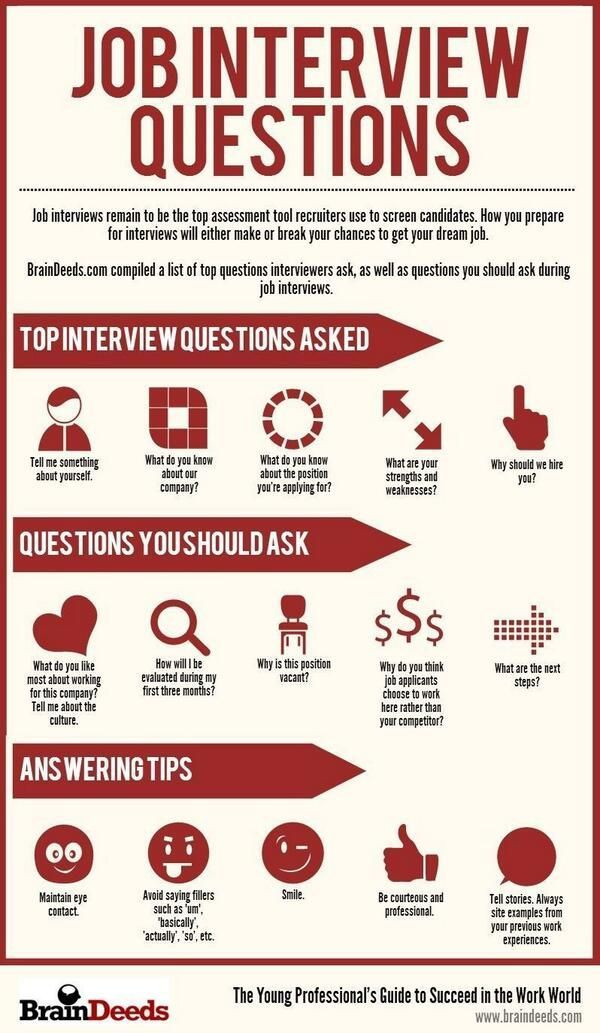 Job Interview Questions Infographic  Interview Tips  Interview