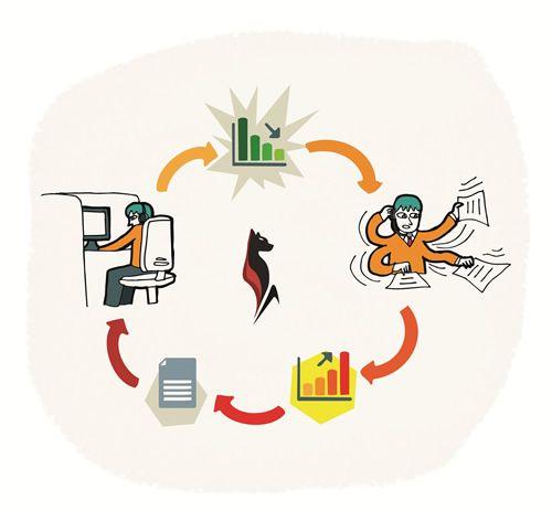 La oportunidad de desarrollar una comunicación eficaz en tiempos de crisis permanente. #callcenter  http://www.luxortec.com/blog/la-oportunidad-de-desarrollar-una-comunicacion-eficaz-en-tiempos-de-crisis-permanente/