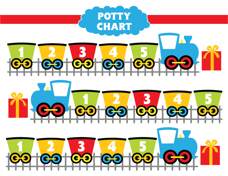 potty training templates