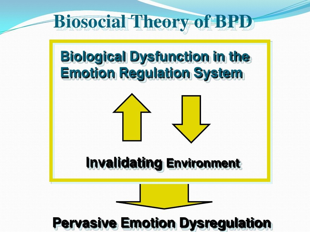 Biosocial Theory of #BPD | Therapy ~ Dialectical Behavior Therapy ...