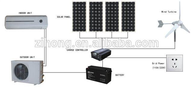 Source DC12V and 24V Solar Air Conditioner, Solar AC , Solar Powered