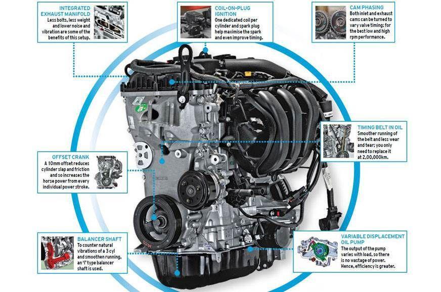 B20 Intake Manifold Ebay Expensive Sports Cars Ultra Series